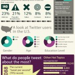 Twitter es más adictivo que alcohol y tabaco #infografia #twitter #infographic