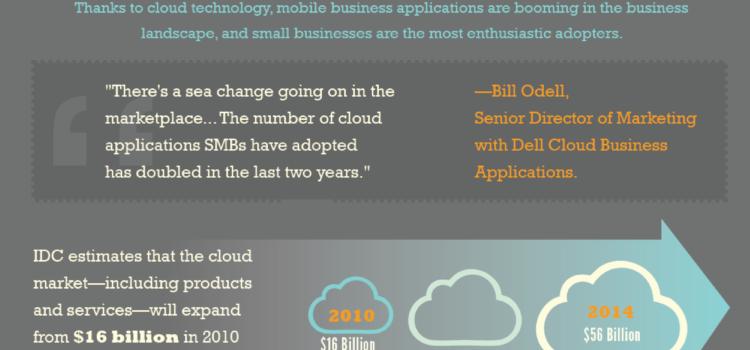 Las mejores Apps para tu empresa #infographic #infografia #apps #movil #internet