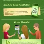 El comercio móvil se hace verde #infografia #infographic #ecommerce #medioambiente #movil