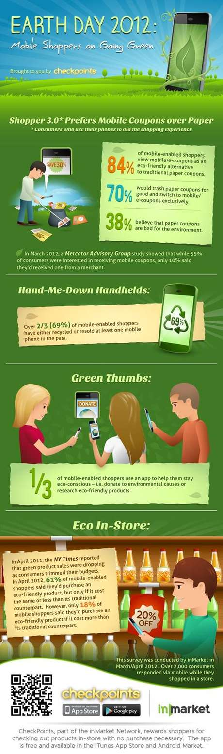 el comercio móvil se hace verde