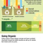 Día de la Tierra 2012 #infografia #infographic #medioambiente