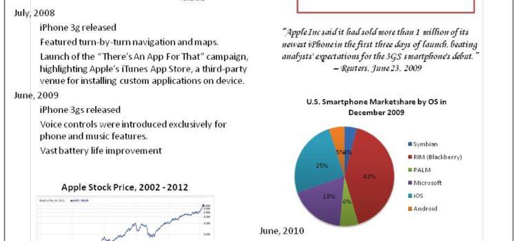 El nacimiento del iPhone #infografia #infographic #apple #iphone
