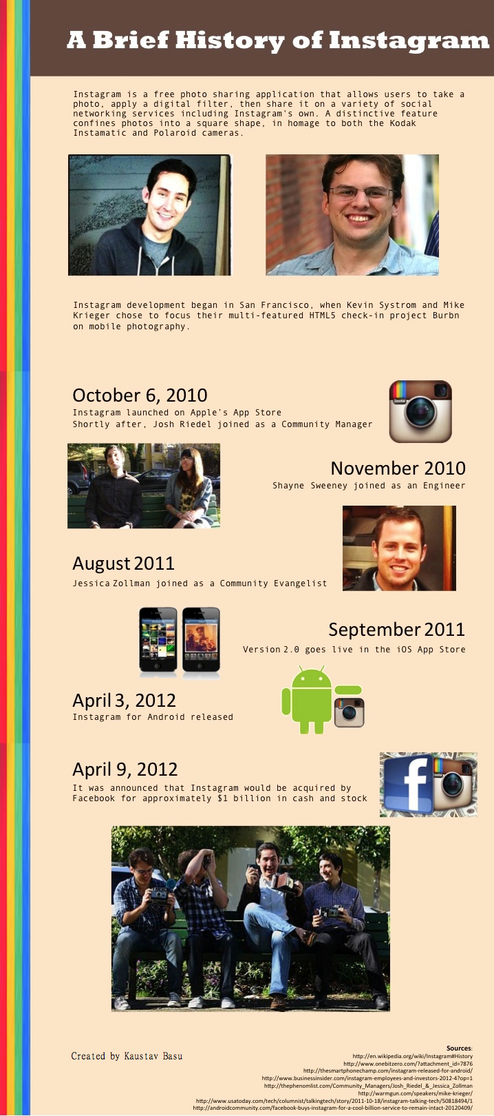 historia de instagram  infografia  infographic