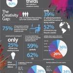 ¿El mundo digital mata la creatividad? #infografia #infographic #design #education #creatividad