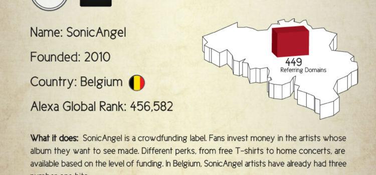 Startups de música 2012 #infografia #infographic #musica #startups