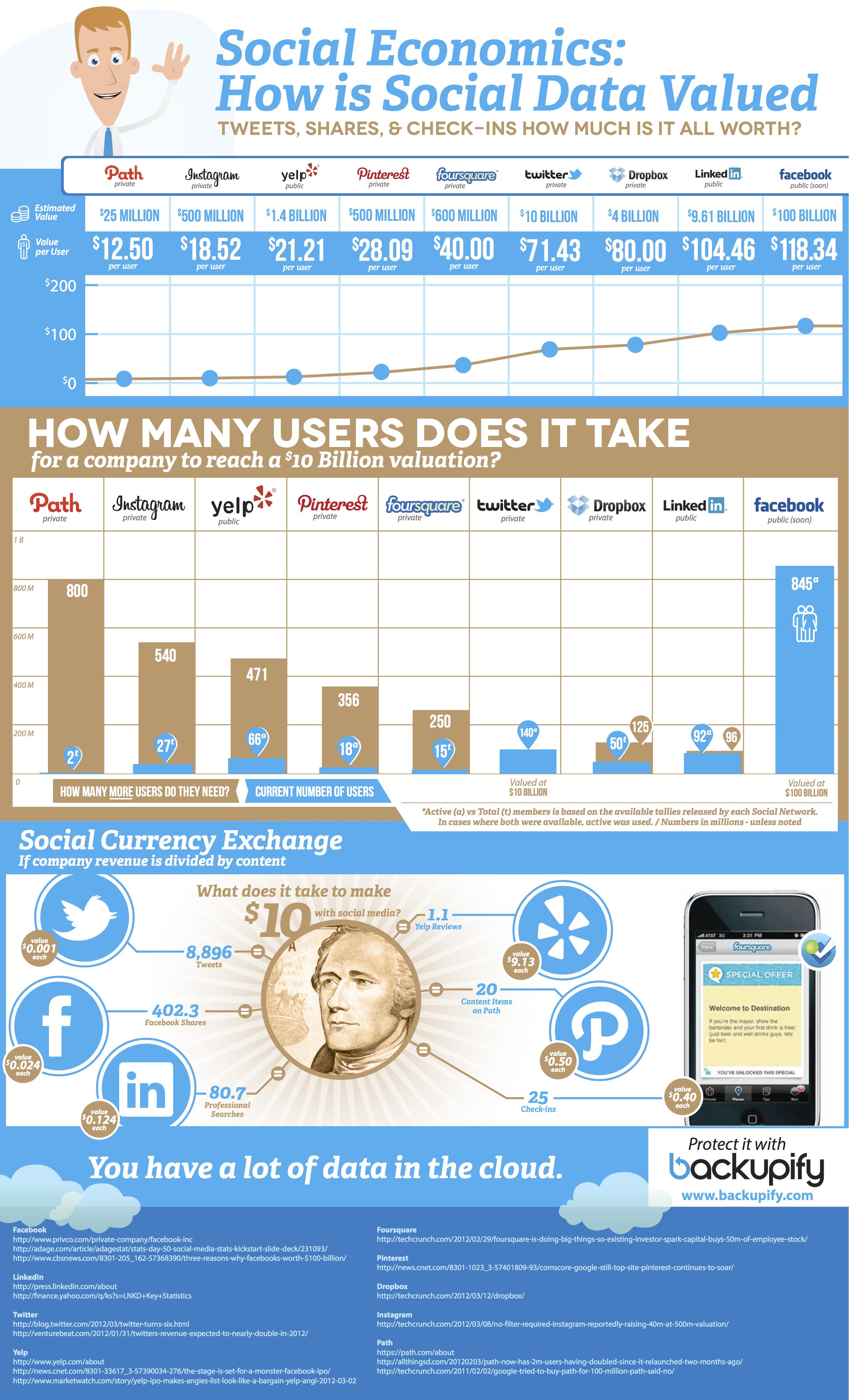 valor seguidores social media
