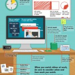 Vídeos en el trabajo #infografia #infographic #socialmedia #productividad #videos #internet