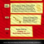 Sobre el ascenso y caída de Kodak y TWA #infografia #infographic #economia #kodak