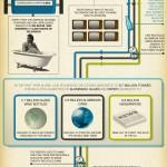 ¿Cuanto reciclamos realmente? #infografia #infographic#reciclaje #medioambiente