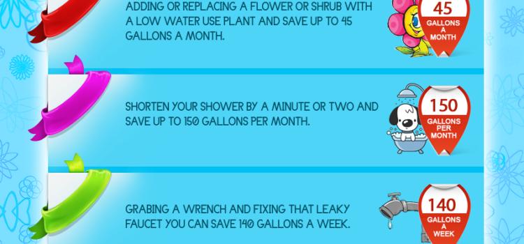 Algunas maneras de ahorrar agua #infografia #infographic #medioambiente #ahorro