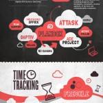 Aplicaciones Cloud que pueden ayudar a crecer a tu empresa #infografia #cloud #empresa