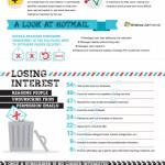 ¿Por qué nadie quiere tus emails? #infografia #infographic #internet #marketing