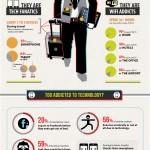 No viajo sin mis dispositivos móviles #infografia #infographic #tourism #tecnologia #movil