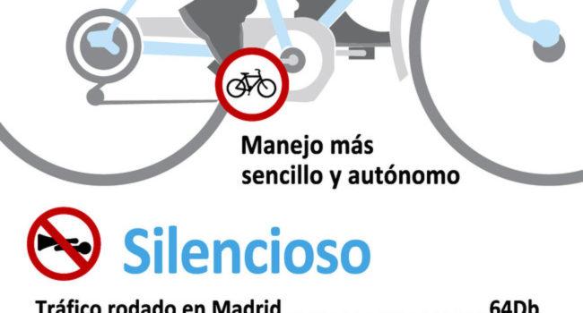 Si te mueves en bici, todos ahorramos #infografia #infographic #medioambeinte