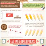 Publicidad en FaceBook vs Publicidad en Google #infografia #infographic #socialmedia #marketing