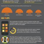 Generación móvil ¿les estamos protegiendo? #infografia #infographic #movil