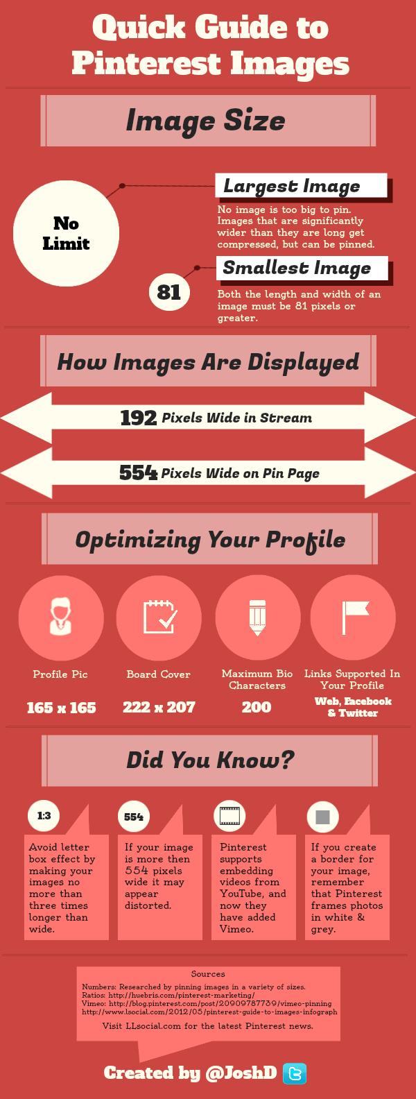 guía para imágenes en pinterest