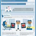 ¿Tu jefe está acabando contigo? #infografia #infographic #empresa