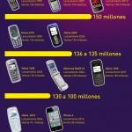 Los móviles más vendidos de la historia #infografia #infographic #movil #tecnologia