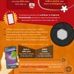 Cómo serán los próximos smartphones y otros gadgets #infografia #infographic #smartphones #tecnologia