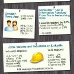 ¿Puedes ignorar las estadísticas de Linkedin? #infografia #infographic #socialmedia #linkedin