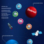 La Galaxia Social #infografia #infographic #socialmedia #marketing #internet