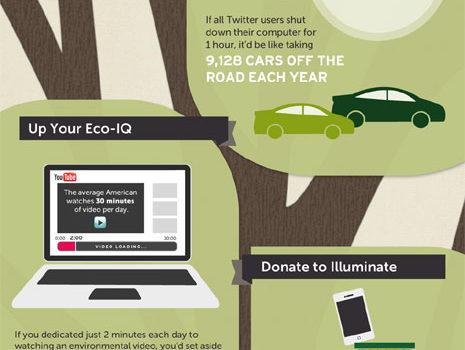 Redes sociales y ecología #infografia #infographic #socialmedia #mediombiente