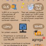 SCORM: qué es y para qué sirve #infografia #infographic #education #educacion