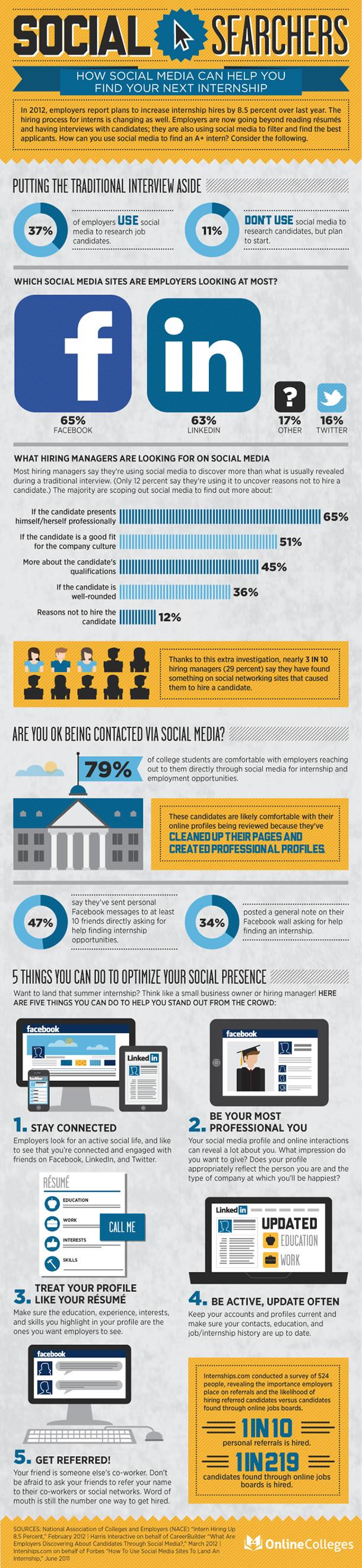 las redes sociales ayudan a encontrar prácticas
