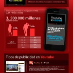 Formatos publicitarios en YouTube #infografia #infographic #socialmedia #marketing #youtube