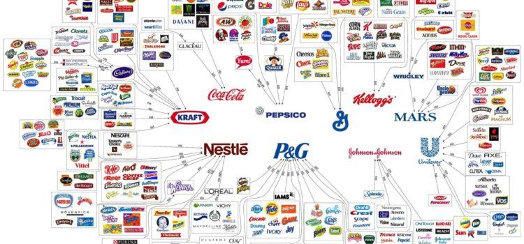 Marcas de alimentación #infografia #infographic #alimentacion #marcas #economia #marketing