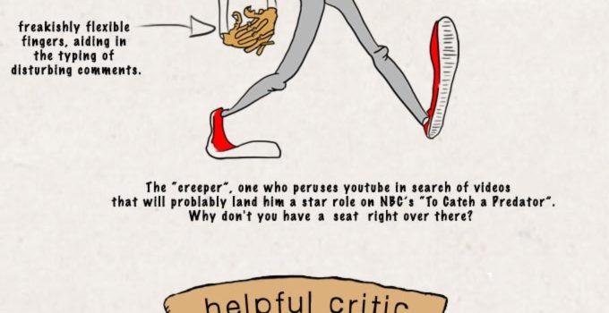 Tipos de usuarios de YouTube #infografia #infographic #socialmedia #humor #youtube