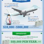 Trabajos raros y sus salarios #infografia #infographic #trabajos #salarios