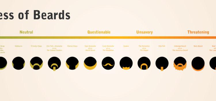 The trustworthiness of beard #humor #infographic #infografia