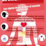 Cómo reconocer un ataque al corazón. #infografia #infographic #salud