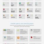 Las aplicaciones favoritas de los freelancers #infografia #freelancers #recursos