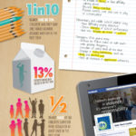 Bullying, todos los datos. #infografia #infographic #bullying