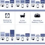 Como usamos nuestro smartphone? #infografia #infographic #smartphone