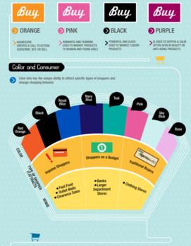Diferentes perfiles de usuarios de Twitter #infografia #infographic #twitter