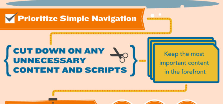 Cómo crear una web móvil correcta para un hotel #infografia #infographic #internet #tourism