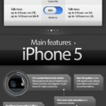 Comparativa entre iPhone 5 y iPhone 4s #infografia #infographic #iphone