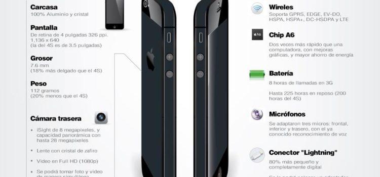 iPhone 5 más ligero y renovado #infografia #infographic #apple #marketing