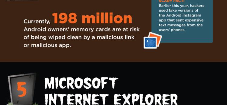 Los 10 ataques más peligrosos de la red en 2012. #infografia #infographics #seguridad