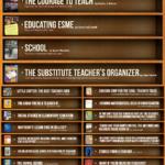 Los mejores 50 libros para profesores novatos. #infografia #educacion