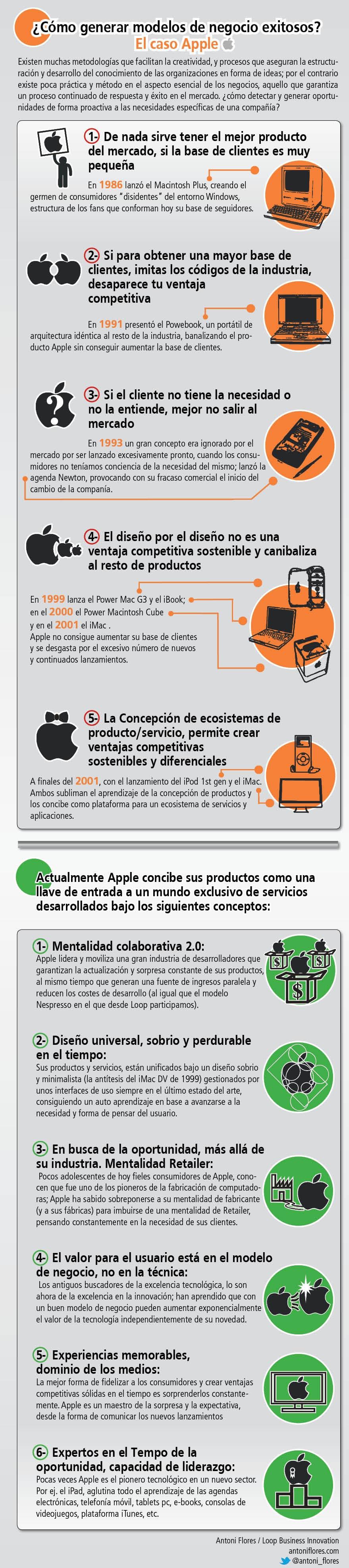 modelo de negocio exitoso caso Apple