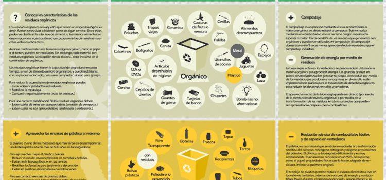 Guía práctica de reciclaje #infografia #infographic #medioambiente