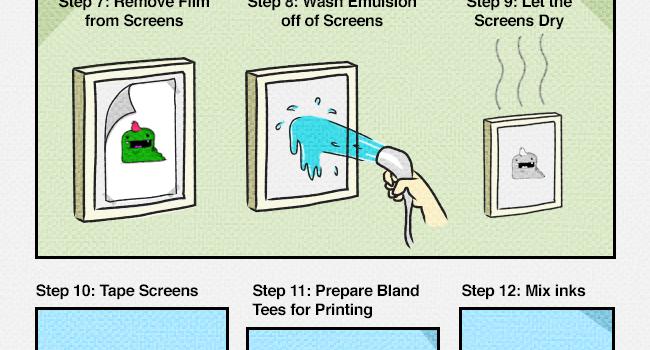 Como crear una camiseta personalizada. #infografia #infographic