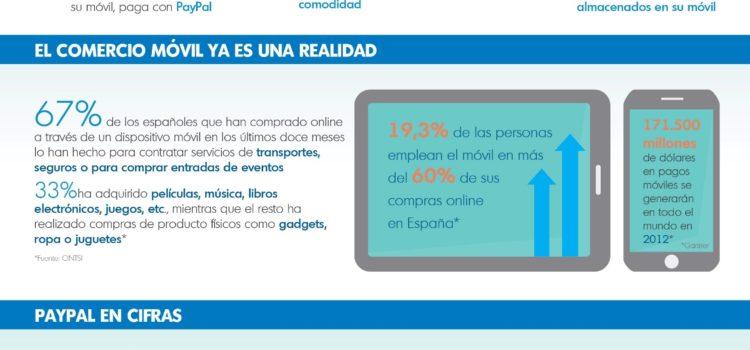 Pagos con el móvil en España #infografia #infographic #ecommerce