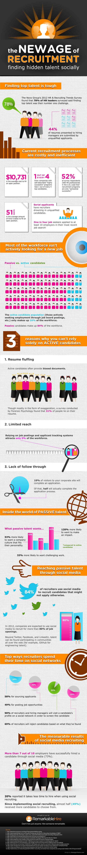 talento en las redes sociales