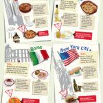 La guia de comida europea para el turista hambriento. #infografia #travel